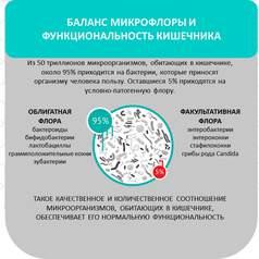 Пробиотики не оказывают действия на организм человека
